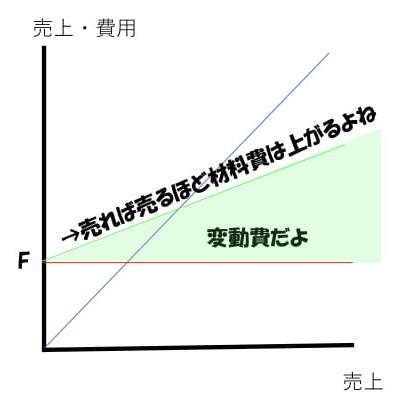 f:id:sun1200:20210430111036j:plain