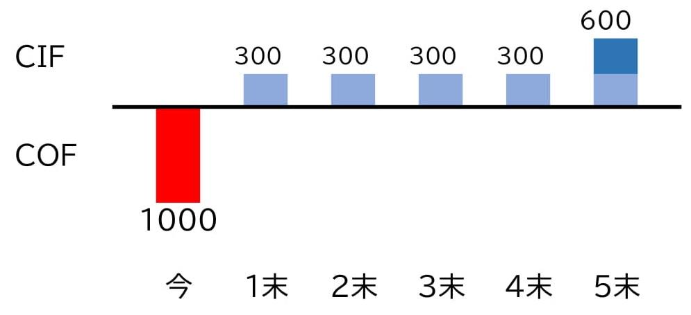 f:id:sun1200:20210517225455j:plain