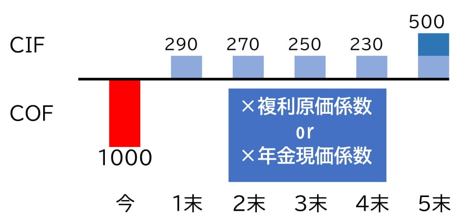 f:id:sun1200:20210517225853j:plain