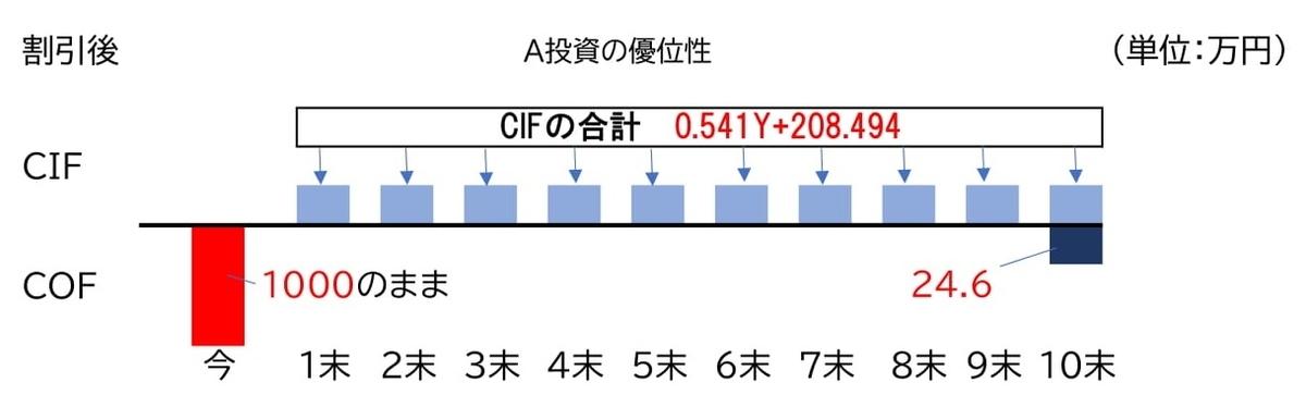 f:id:sun1200:20210519011930j:plain