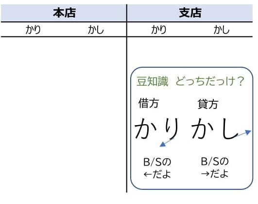 f:id:sun1200:20210606013914j:plain
