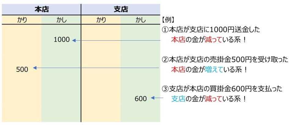 f:id:sun1200:20210606014644j:plain