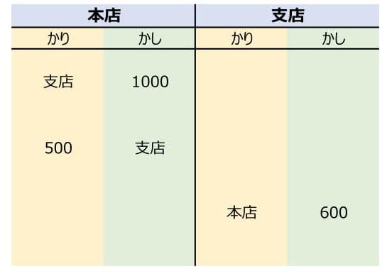 f:id:sun1200:20210606015032j:plain