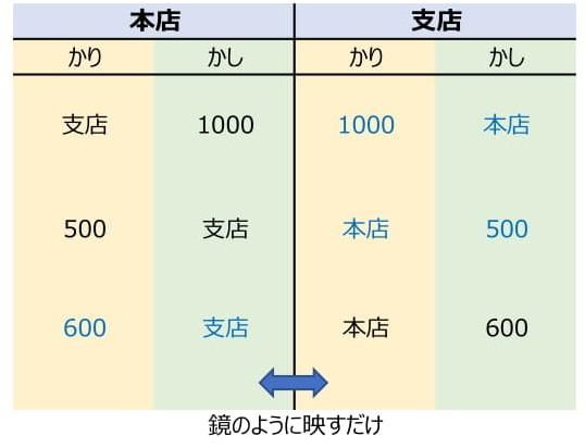 f:id:sun1200:20210606015227j:plain