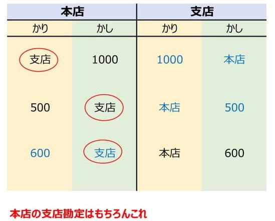 f:id:sun1200:20210606015626j:plain