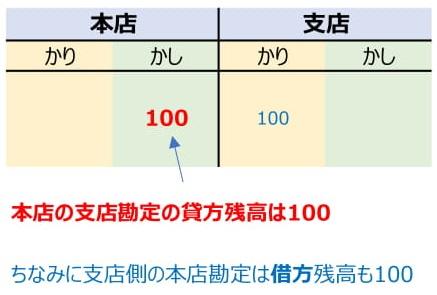 f:id:sun1200:20210606015911j:plain