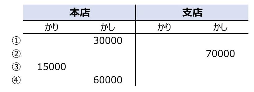 f:id:sun1200:20210606021121j:plain