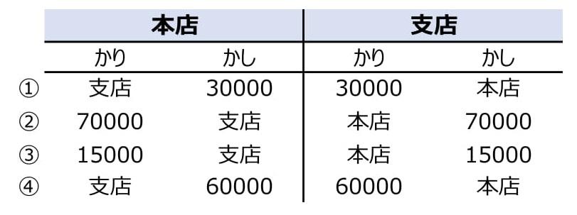 f:id:sun1200:20210606021250j:plain