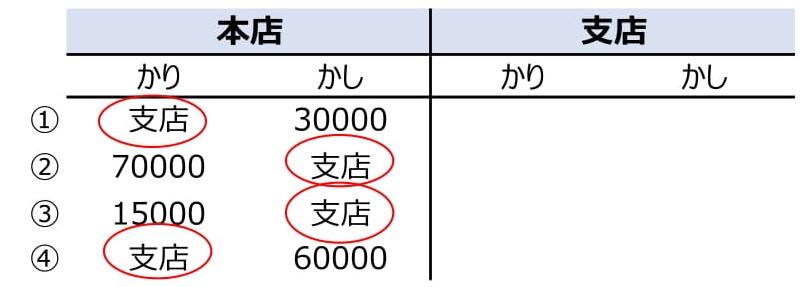 f:id:sun1200:20210606021352j:plain