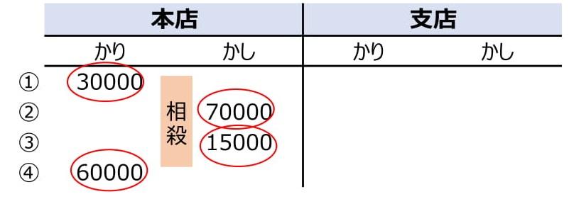 f:id:sun1200:20210606021451j:plain