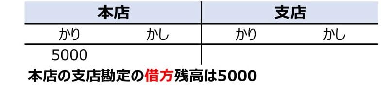 f:id:sun1200:20210606021538j:plain