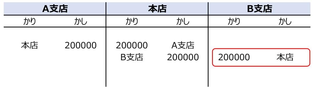 f:id:sun1200:20210606023208j:plain