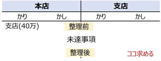 f:id:sun1200:20210606094357j:plain