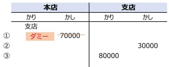 f:id:sun1200:20210606094802j:plain