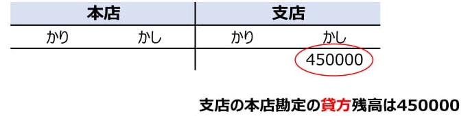 f:id:sun1200:20210606095804j:plain