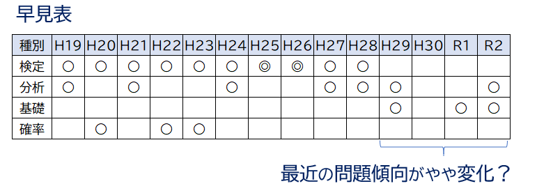 f:id:sun1200:20210626231750p:plain