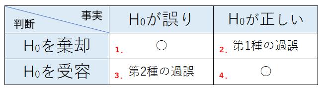 f:id:sun1200:20210704111252p:plain