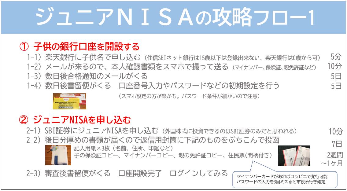 f:id:sun1200:20210905100537p:plain