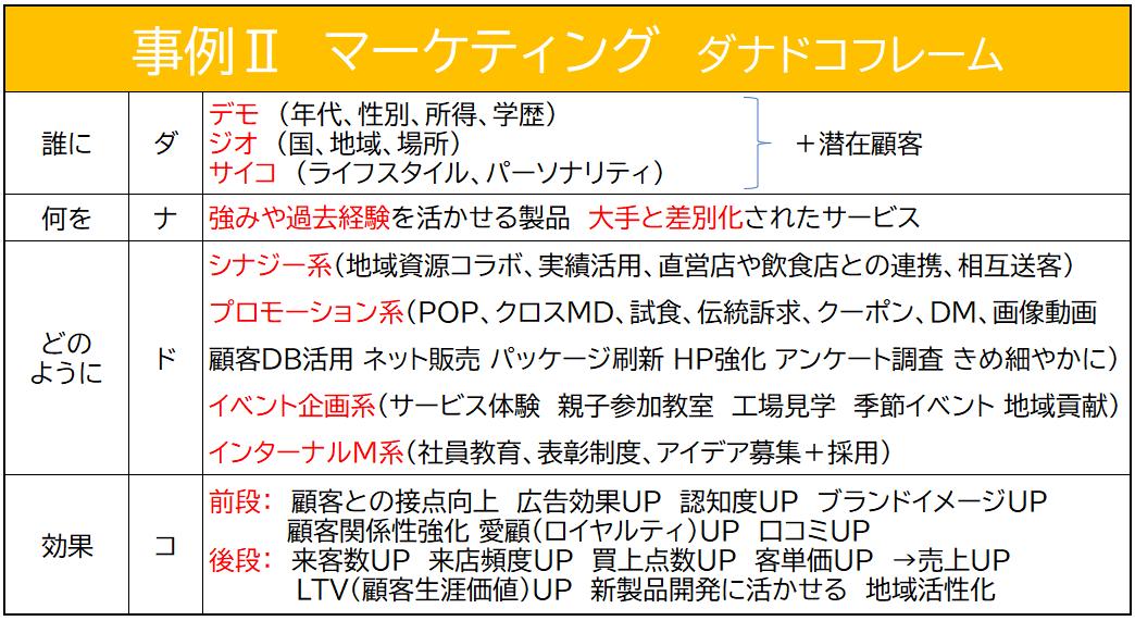 f:id:sun1200:20210910104502p:plain