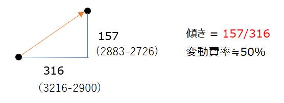 f:id:sun1200:20210918201744p:plain