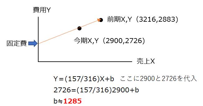 f:id:sun1200:20210918201826p:plain
