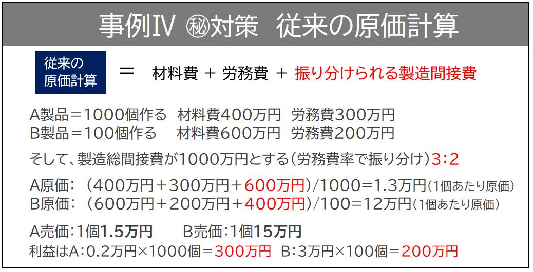 f:id:sun1200:20210925160144p:plain