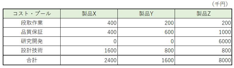 f:id:sun1200:20210926085431p:plain