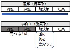 f:id:sun1200:20211012171044p:plain