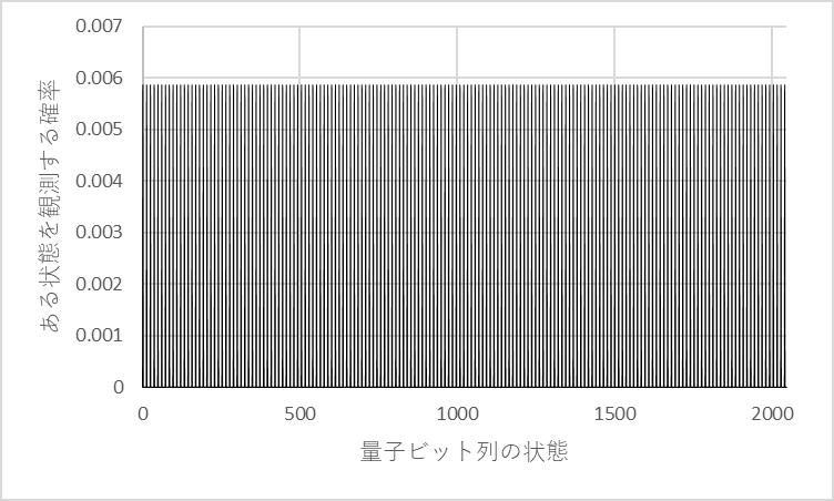 f:id:sun_ek2:20200119191531p:plain