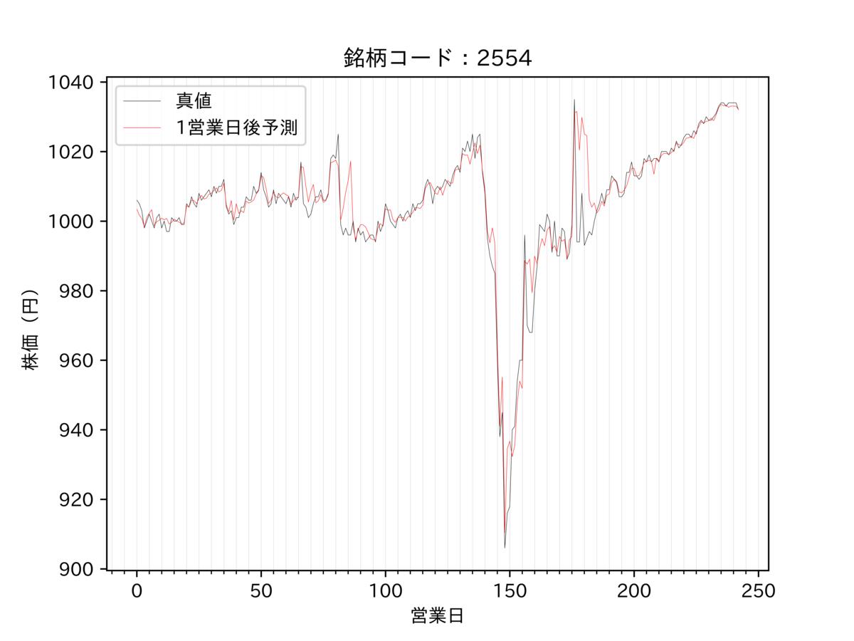 f:id:sun_ek2:20200817211855p:plain