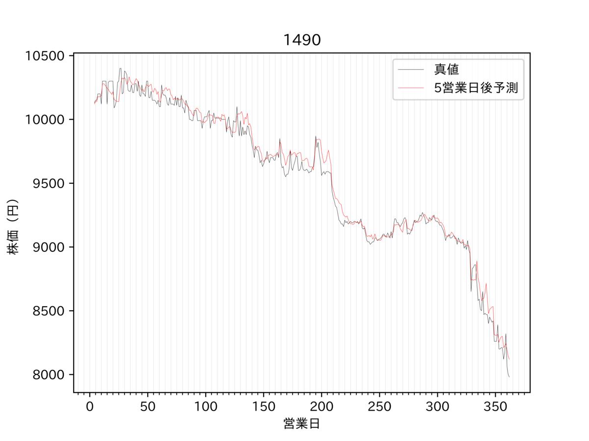 f:id:sun_ek2:20200817211951p:plain