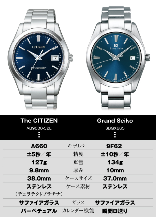 Grand Seiko The CITIZEN 比較表