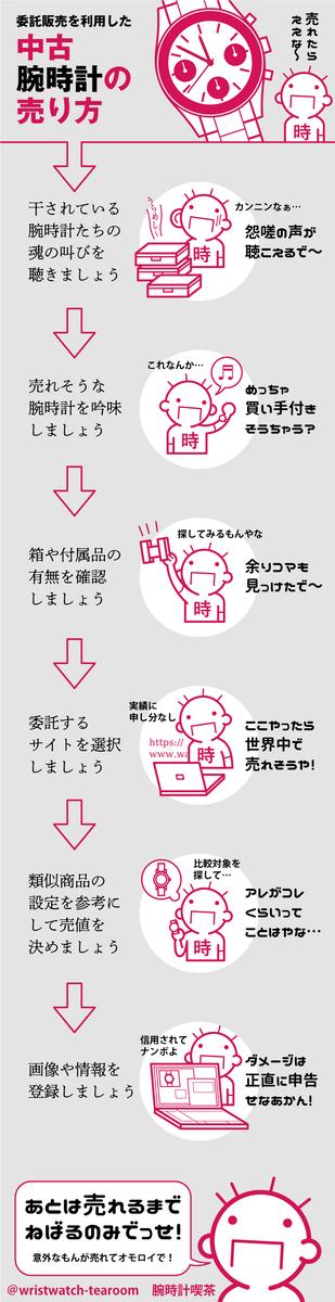 f:id:suna_fu_kin:20210313231955j:plain