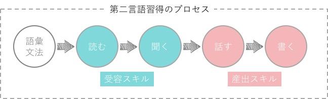 f:id:sunafukikun:20190615181255j:plain