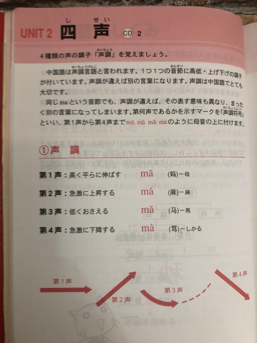 中国語の四声