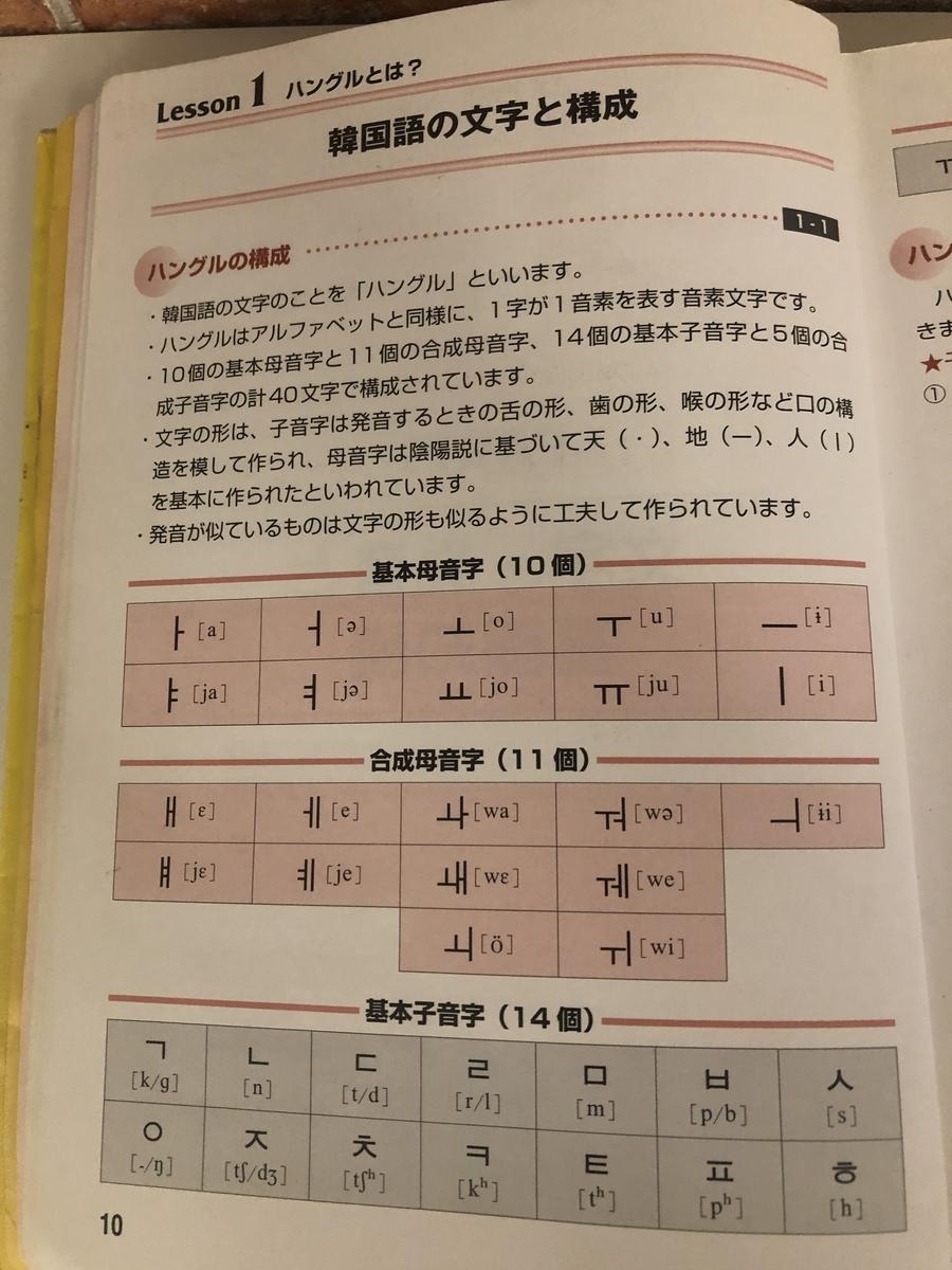 韓国語の特徴