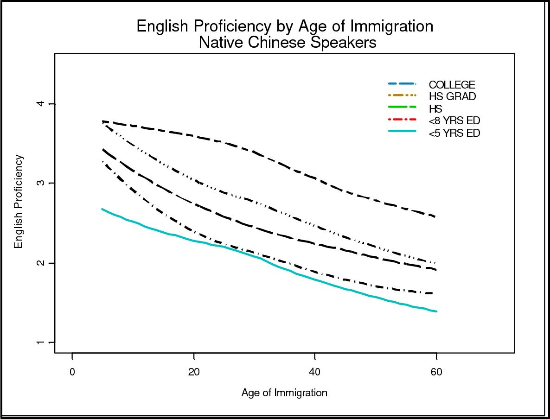 英語の臨界期
