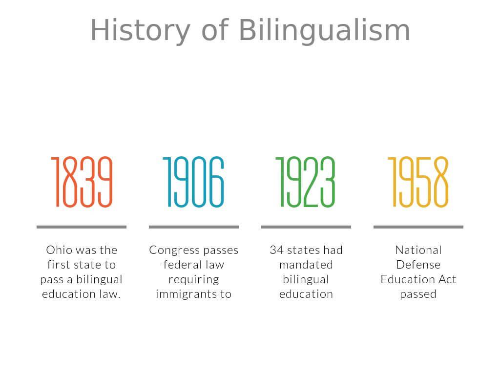 バイリンガルの歴史