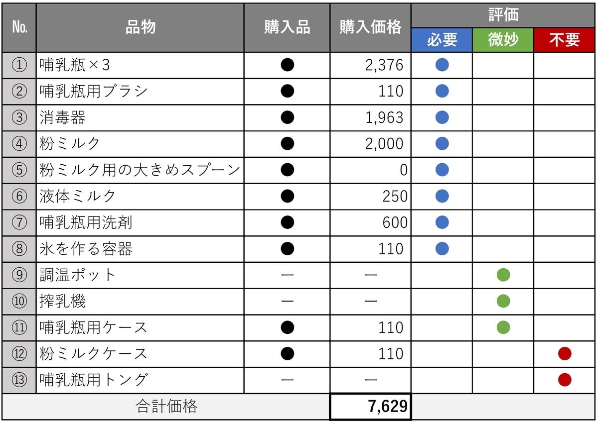 f:id:sunafukin0804:20200910102618j:plain