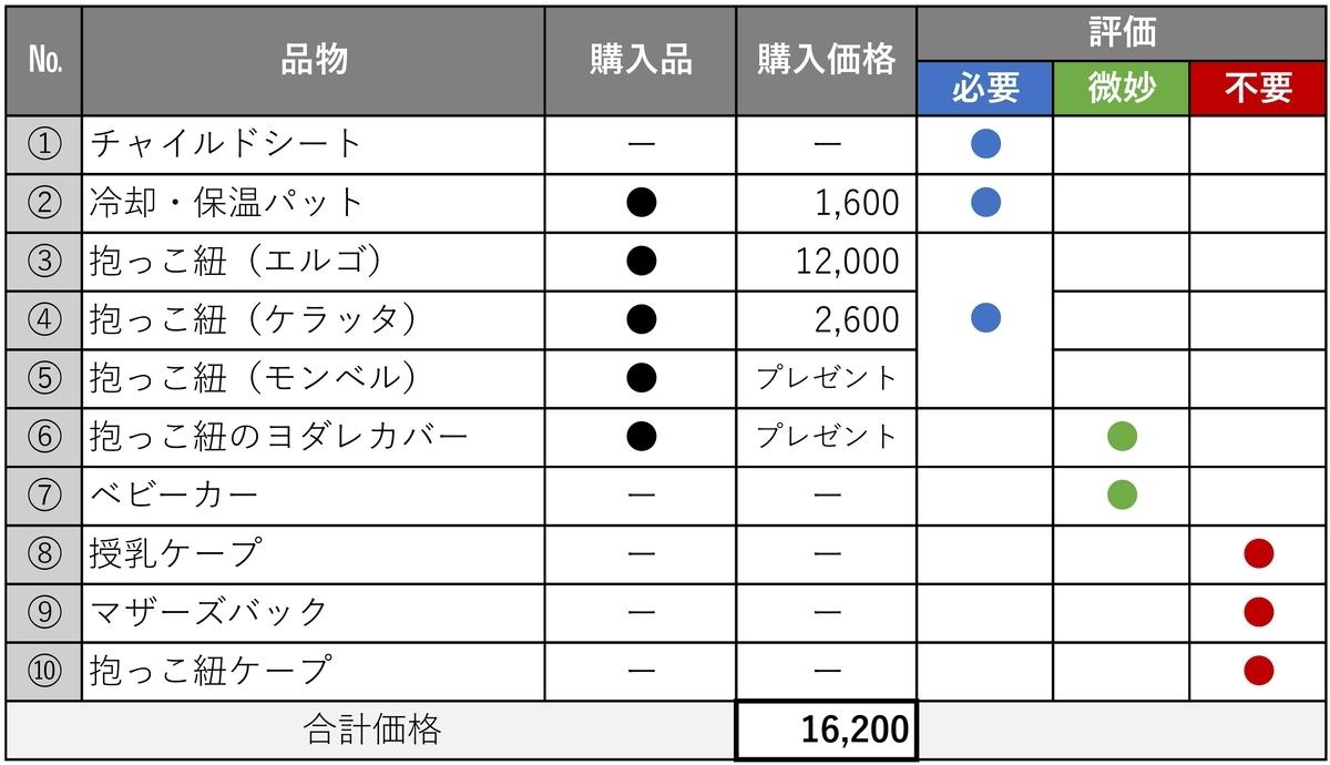 f:id:sunafukin0804:20201018170602j:plain