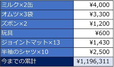 f:id:sunafukin0804:20210502172105j:plain