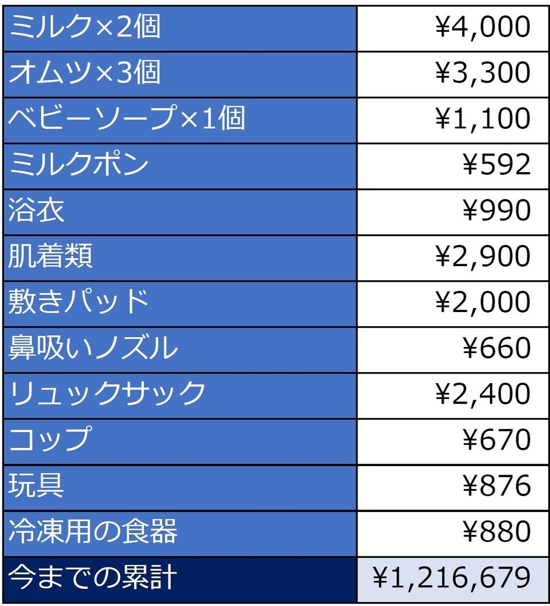 f:id:sunafukin0804:20210605095125j:plain