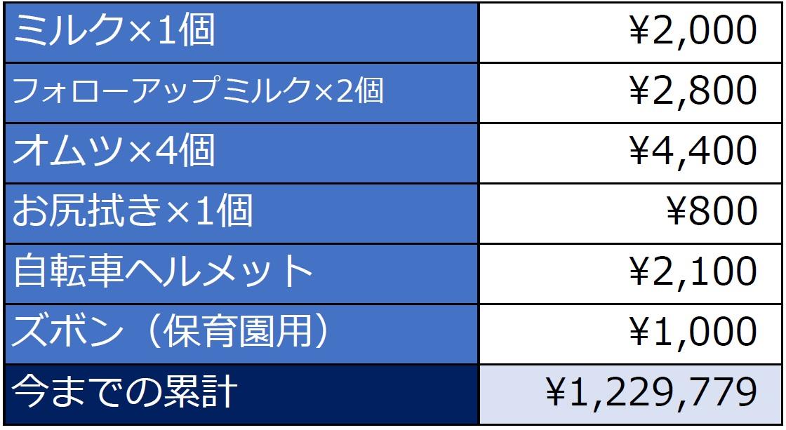 f:id:sunafukin0804:20210703160950j:plain
