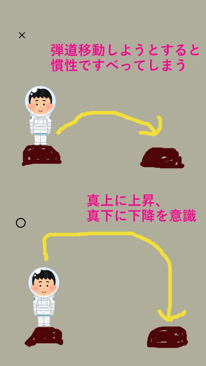 f:id:sunagi:20210627051536p:plain