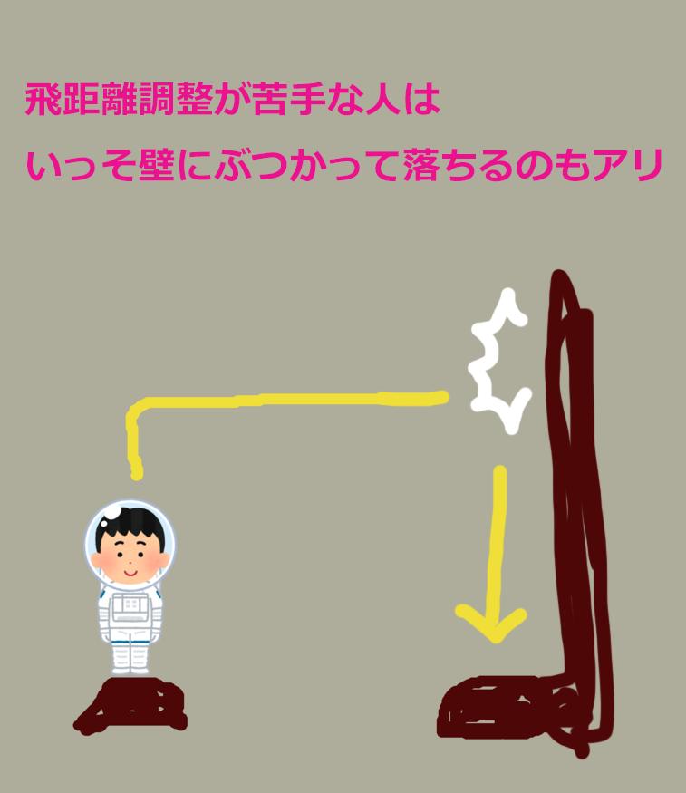 f:id:sunagi:20210627221118p:plain