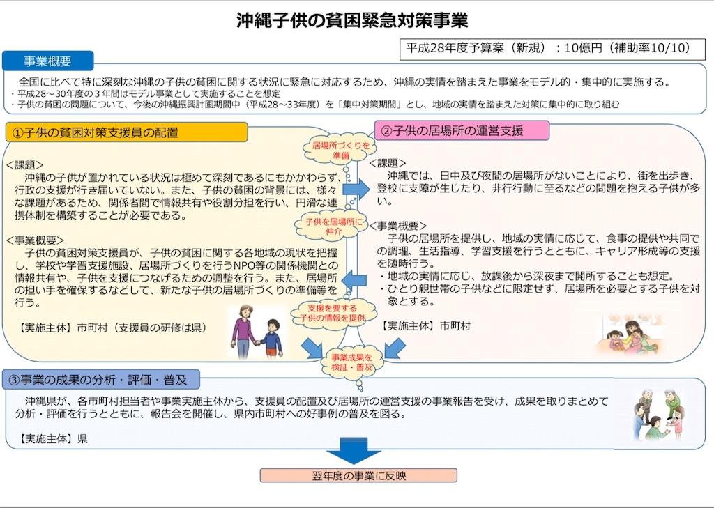 f:id:sunakawa_hironori:20170824202401j:image