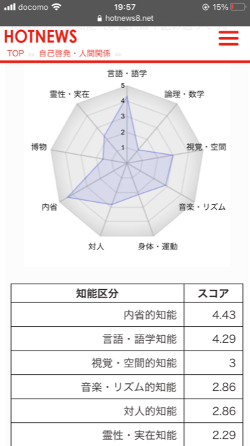 f:id:sunamichi:20201119221900p:plain