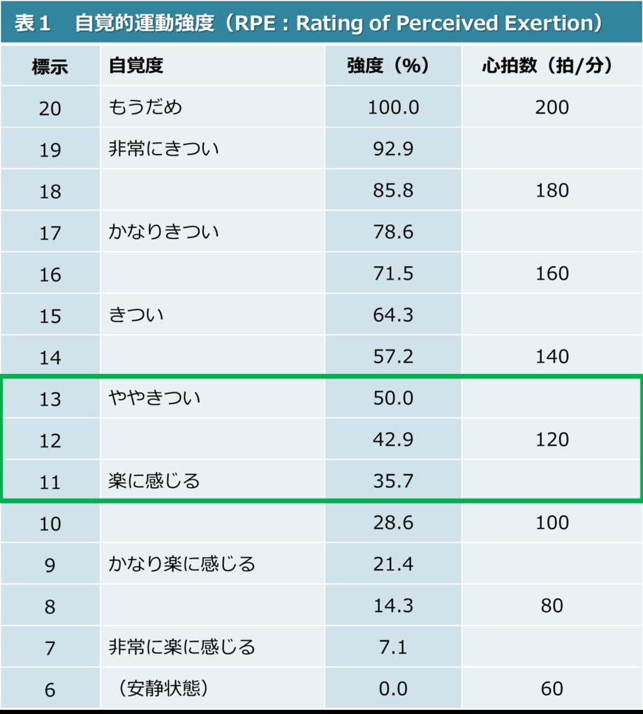 f:id:sunao-hiroba:20181109152811p:plain