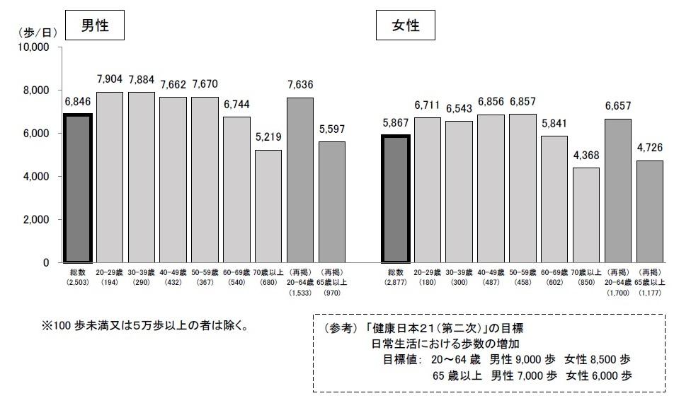 f:id:sunao-hiroba:20181113191054j:plain