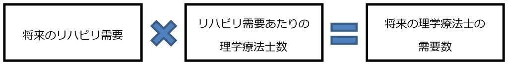 f:id:sunao-hiroba:20181124135627j:plain